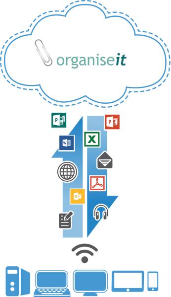 IT-Logic-Cloud-Sharing-Graphic-april